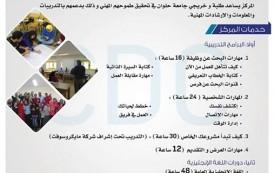 مركز التطوير الوظيفي